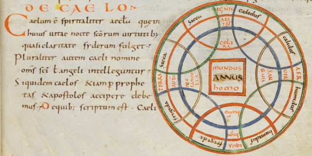 "Detail of ""De caelo"" from Isidore's De natura rerum in Zofingen, Stadtbibliothek, Pa 32 (9th c.), fol. 62r."